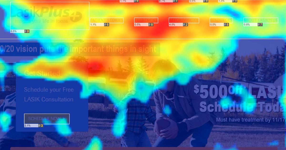 Webonic heatmaps elemzés